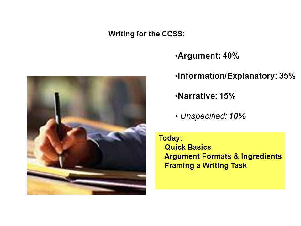 Argument: 40% Information/Explanatory: 35% Narrative: 15% Unspecified: 10% Writing for the CCSS: Today: Quick Basics Argument Formats & Ingredients Fr