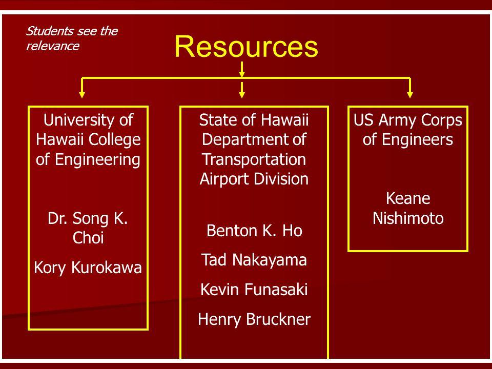 Resources University of Hawaii College of Engineering Dr. Song K. Choi Kory Kurokawa State of Hawaii Department of Transportation Airport Division Ben
