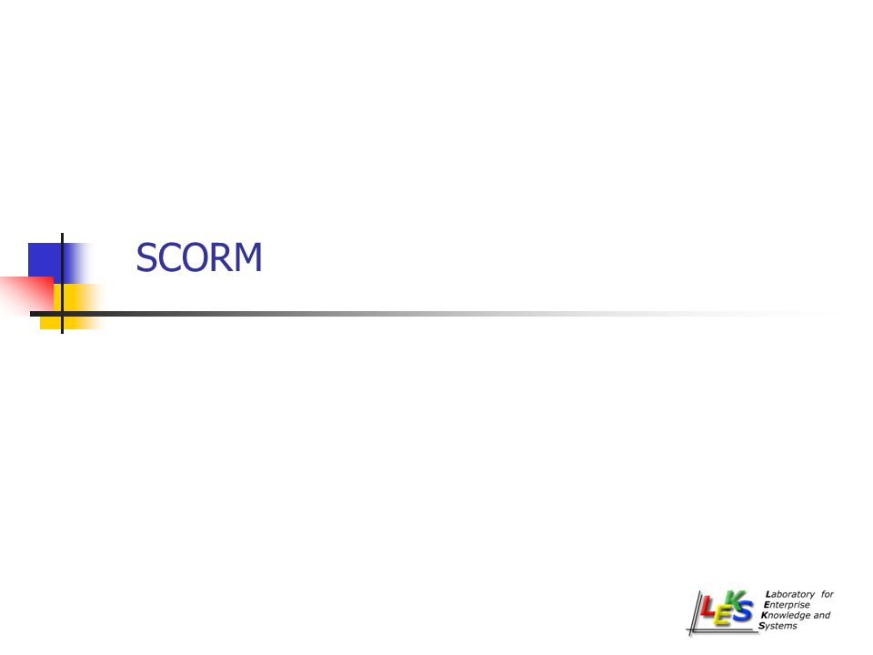 Communications SCORM enables content to interoperate with diverse SCORM Conformant Learning Management Systems (LMSs) through the SCORM Run-time Environment A LMS is a software application supporting the managements of learning objects The SCORM Run-time Environment defines API which allows communications between LMS and SCOs