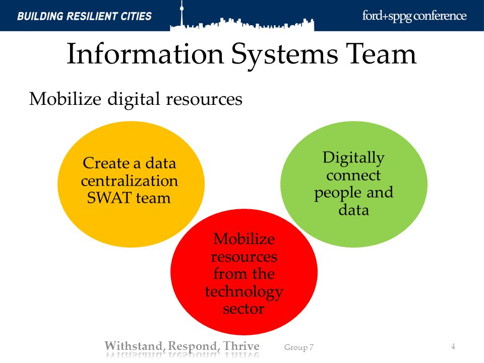 Policy Action Team Anticipate and mitigate environmental and community risks Coordinate with State, Federal and neighborhood emergency response teams Develop policy responses and coordinate execution Plan for short-term and long-term sustainability 5