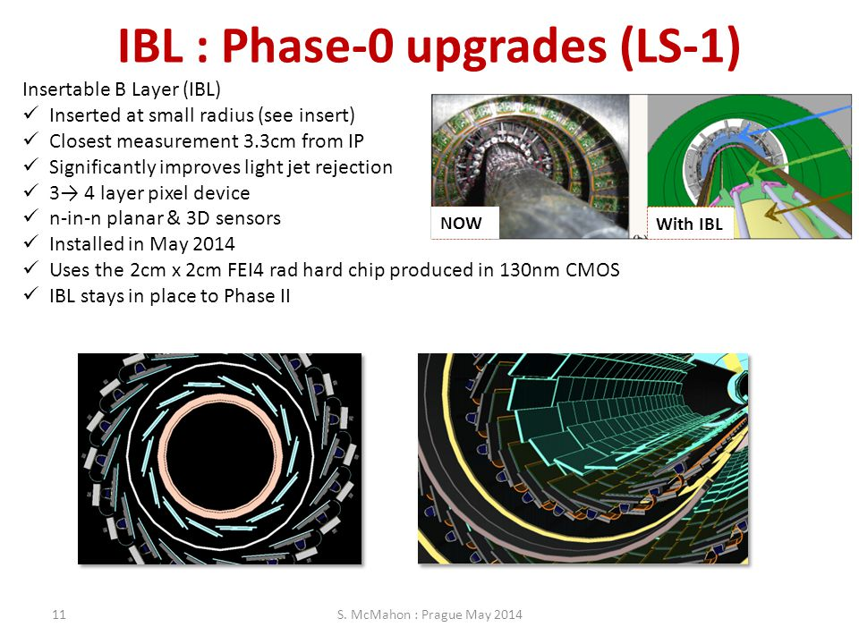 IBL : Phase-0 upgrades (LS-1) 11 Insertable B Layer (IBL) Inserted at small radius (see insert) Closest measurement 3.3cm from IP Significantly improv