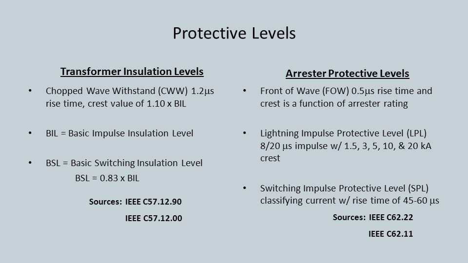 Protective Levels Chopped Wave Withstand (CWW) 1.2  s rise time, crest value of 1.10 x BIL BIL = Basic Impulse Insulation Level BSL = Basic Switching Insulation Level BSL = 0.83 x BIL Front of Wave (FOW) 0.5  s rise time and crest is a function of arrester rating Lightning Impulse Protective Level (LPL) 8/20  s impulse w/ 1.5, 3, 5, 10, & 20 kA crest Switching Impulse Protective Level (SPL) classifying current w/ rise time of 45-60  s Transformer Insulation Levels Arrester Protective Levels Sources: IEEE C57.12.90 IEEE C57.12.00 Sources: IEEE C62.22 IEEE C62.11