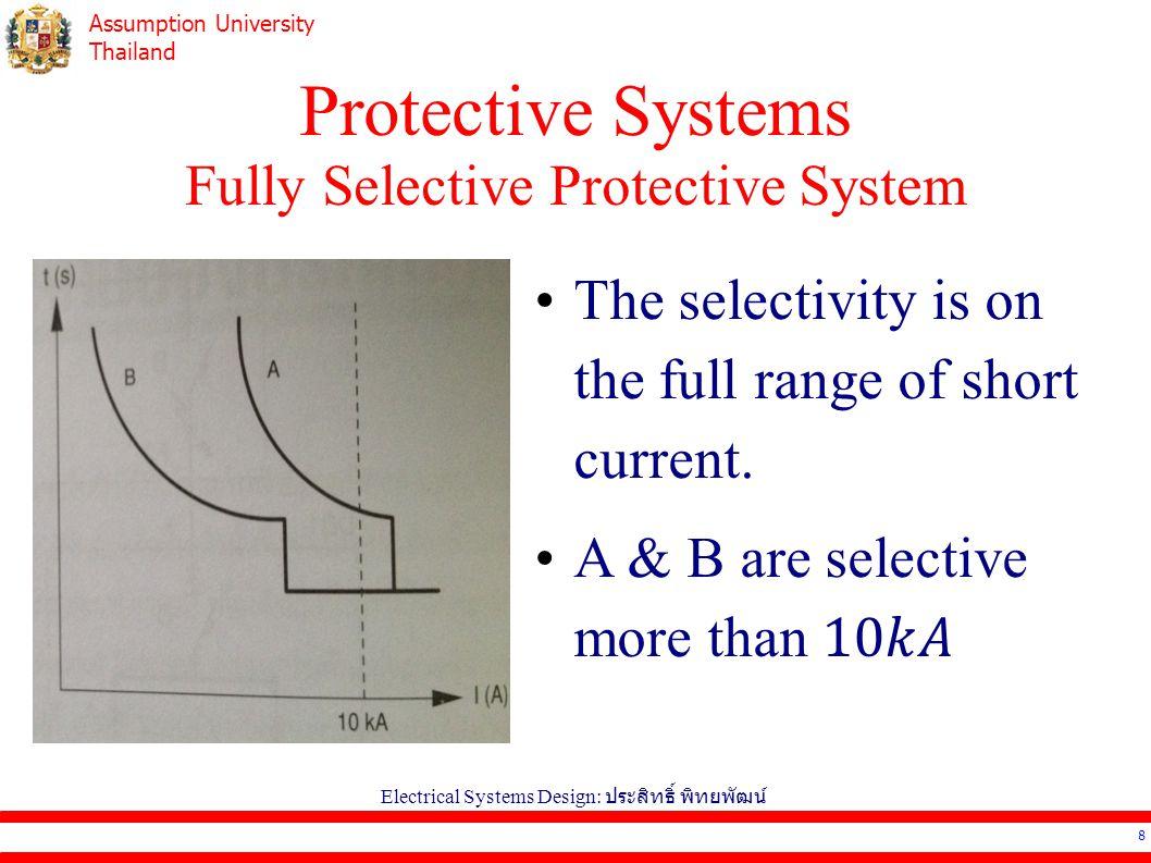 Assumption University Thailand Protective Systems Fully Selective Protective System 8 Electrical Systems Design: ประสิทธิ์ พิทยพัฒน์