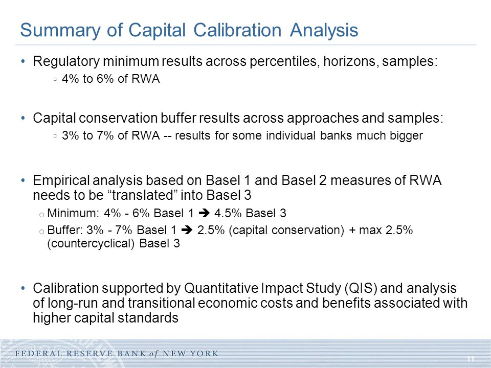 11 Summary of Capital Calibration Analysis Regulatory minimum results across percentiles, horizons, samples:  4% to 6% of RWA Capital conservation bu