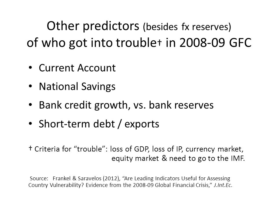 Other predictors (besides fx reserves) of who got into trouble † in 2008-09 GFC Current Account National Savings Bank credit growth, vs.
