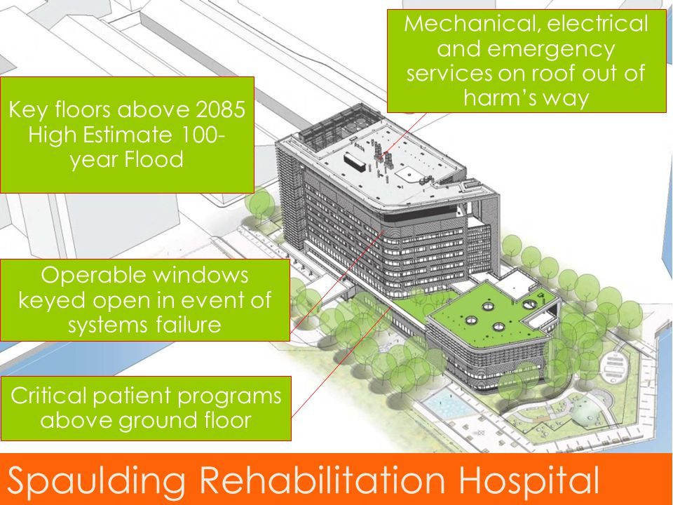 Mechanical, electrical and emergency services on roof out of harm's way Operable windows keyed open in event of systems failure Critical patient programs above ground floor Key floors above 2085 High Estimate 100- year Flood Spaulding Rehabilitation Hospital