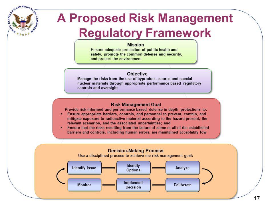 A Proposed Risk Management Regulatory Framework 17 Decision-Making Process Use a disciplined process to achieve the risk management goal: Decision-Mak