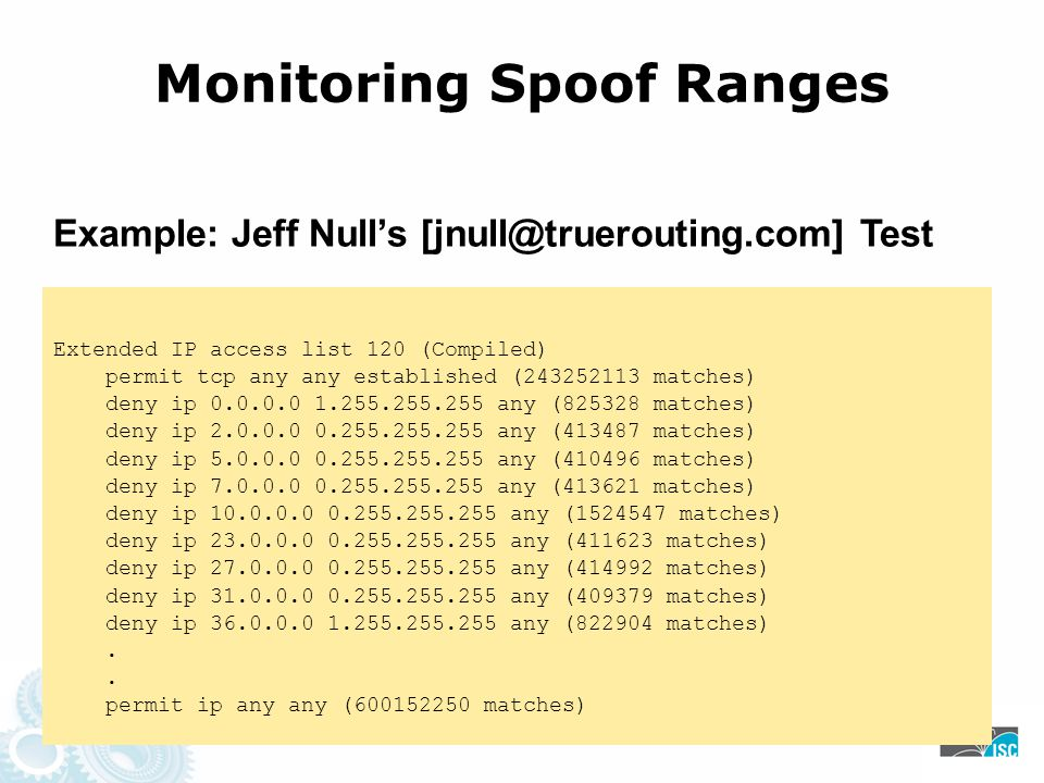 Monitoring Spoof Ranges Extended IP access list 120 (Compiled) permit tcp any any established (243252113 matches) deny ip 0.0.0.0 1.255.255.255 any (825328 matches) deny ip 2.0.0.0 0.255.255.255 any (413487 matches) deny ip 5.0.0.0 0.255.255.255 any (410496 matches) deny ip 7.0.0.0 0.255.255.255 any (413621 matches) deny ip 10.0.0.0 0.255.255.255 any (1524547 matches) deny ip 23.0.0.0 0.255.255.255 any (411623 matches) deny ip 27.0.0.0 0.255.255.255 any (414992 matches) deny ip 31.0.0.0 0.255.255.255 any (409379 matches) deny ip 36.0.0.0 1.255.255.255 any (822904 matches).