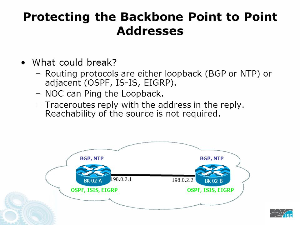 Protecting the Backbone Point to Point Addresses What could break.