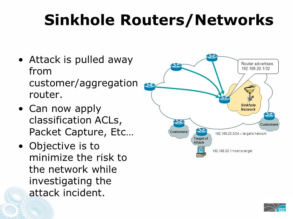 Infected End Points Customer 172.168.20.1 is infected Computer starts scanning the Internet Sink Hole Network SQL Sink Hole advertising Bogon and Dark IP Space