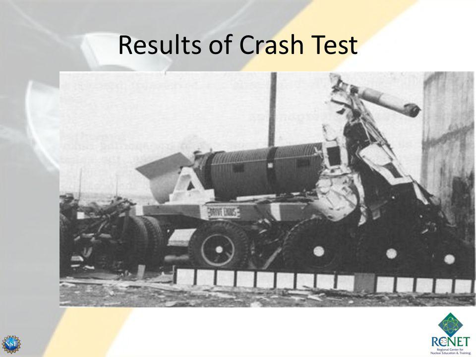 Results of Crash Test 53