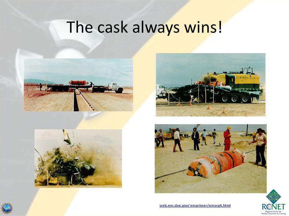 The cask always wins! 55 web.em.doe.gov/ emprimer/emorg4.html