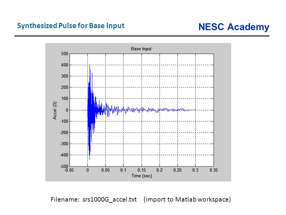 NESC Academy Synthesized Pulse for Base Input Filename: srs1000G_accel.txt (import to Matlab workspace)