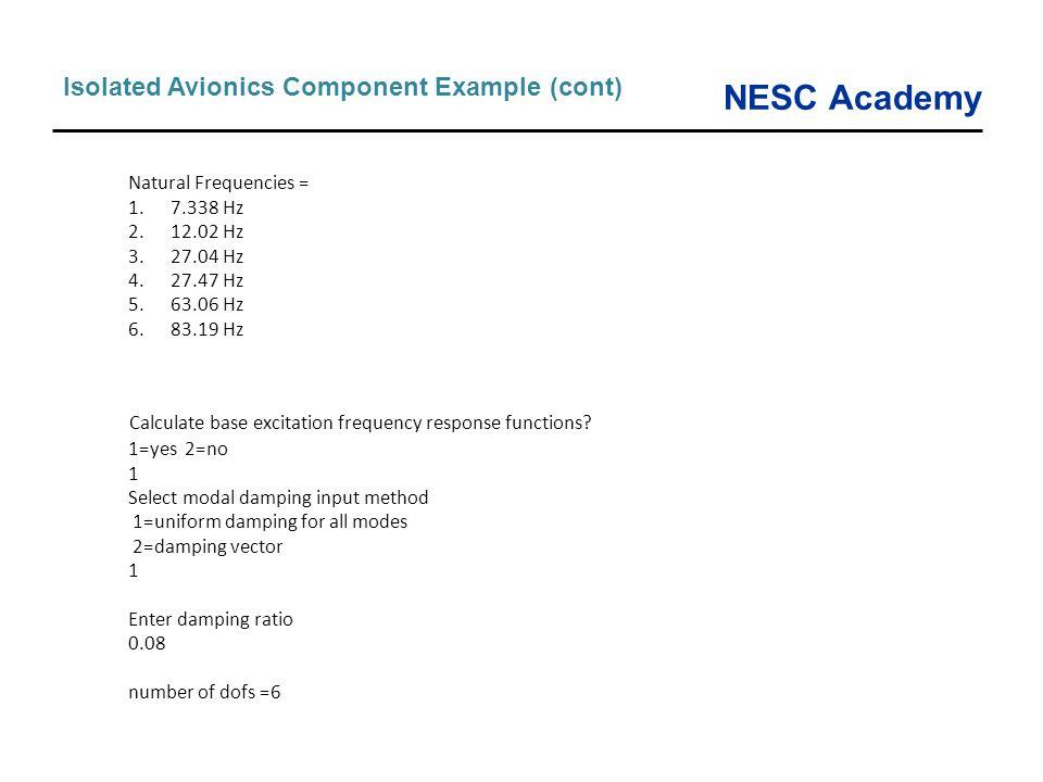NESC Academy Isolated Avionics Component Example (cont) Natural Frequencies = 1. 7.338 Hz 2. 12.02 Hz 3. 27.04 Hz 4. 27.47 Hz 5. 63.06 Hz 6. 83.19 Hz