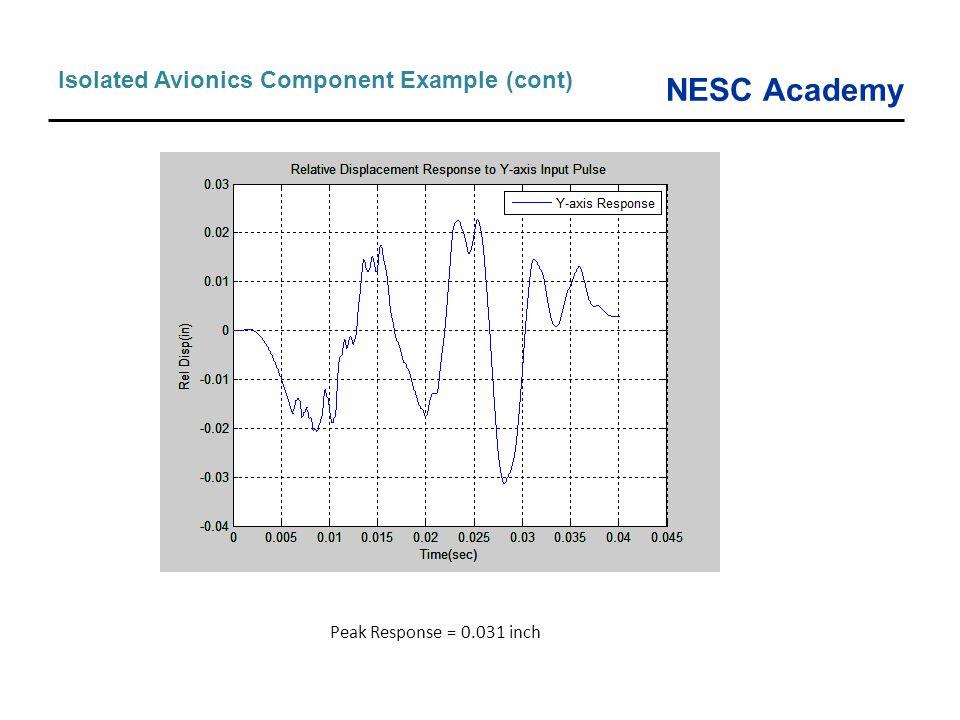 NESC Academy Isolated Avionics Component Example (cont) Peak Response = 0.031 inch