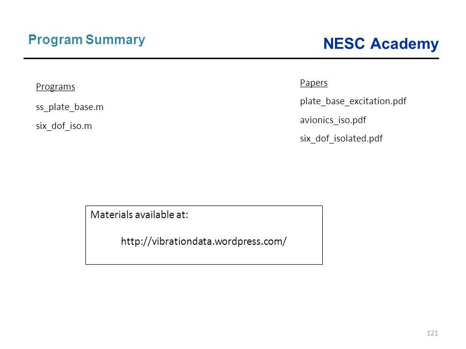 NESC Academy 121 Program Summary Programs ss_plate_base.m six_dof_iso.m Papers plate_base_excitation.pdf avionics_iso.pdf six_dof_isolated.pdf Materia