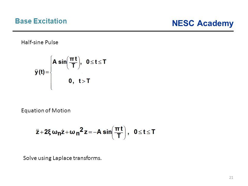 NESC Academy 21 Base Excitation Equation of Motion Solve using Laplace transforms. Half-sine Pulse