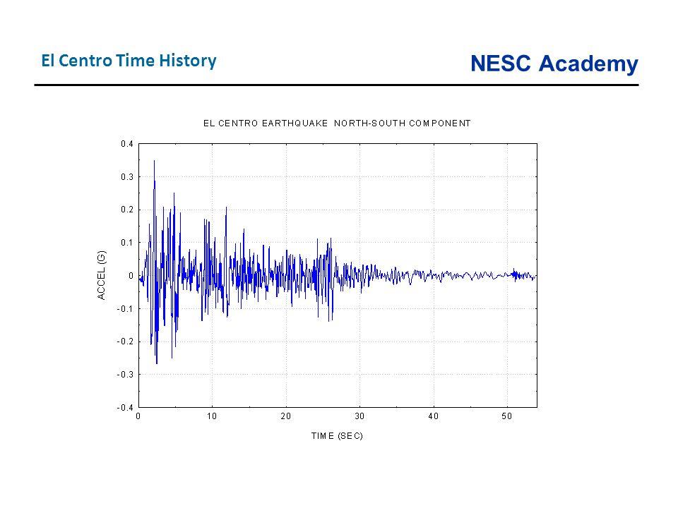 NESC Academy El Centro Time History