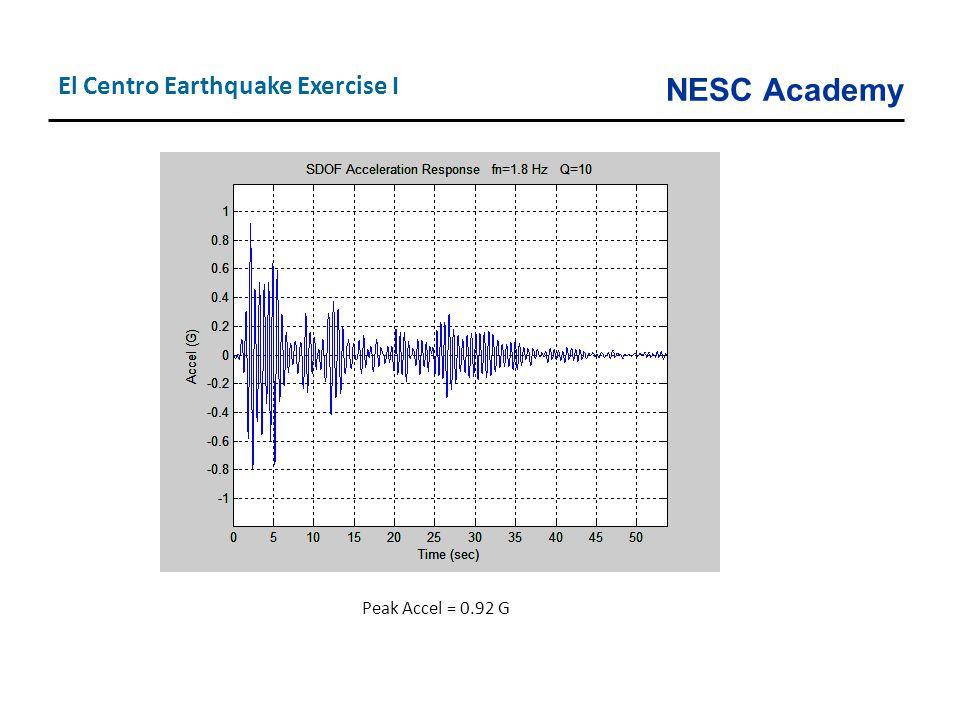 NESC Academy El Centro Earthquake Exercise I Peak Accel = 0.92 G