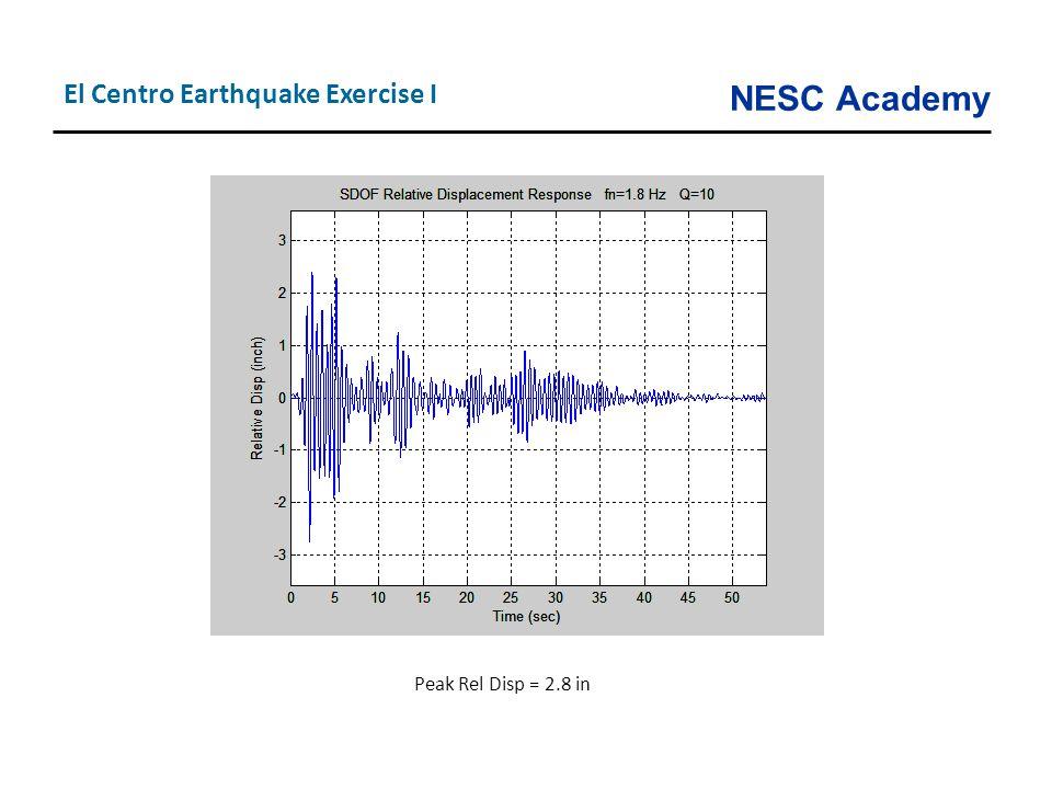NESC Academy El Centro Earthquake Exercise I Peak Rel Disp = 2.8 in