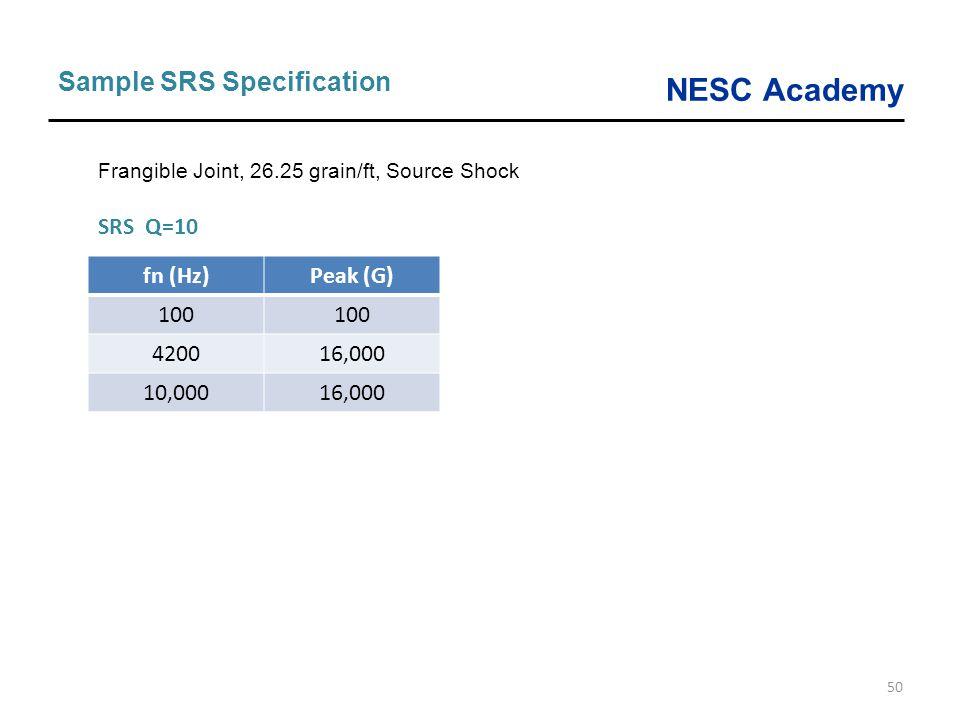 NESC Academy 50 Sample SRS Specification fn (Hz)Peak (G) 100 420016,000 10,00016,000 Frangible Joint, 26.25 grain/ft, Source Shock SRS Q=10