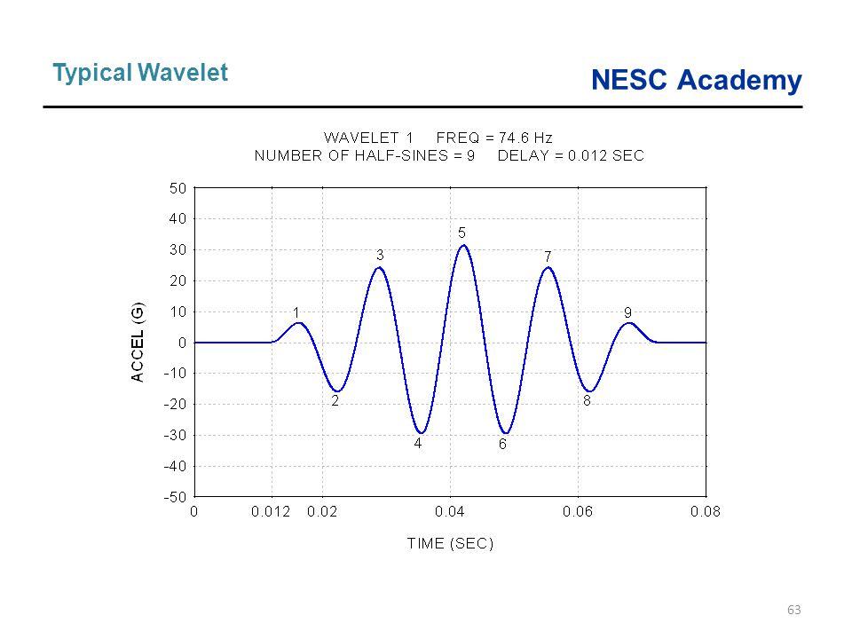 NESC Academy 63 Typical Wavelet