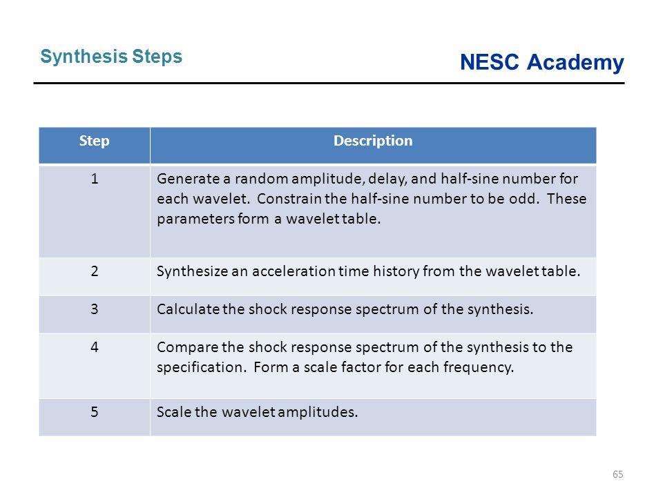 NESC Academy 65 Synthesis Steps StepDescription 1Generate a random amplitude, delay, and half-sine number for each wavelet. Constrain the half-sine nu