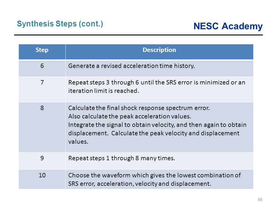 NESC Academy 66 Synthesis Steps (cont.) StepDescription 6Generate a revised acceleration time history. 7Repeat steps 3 through 6 until the SRS error i