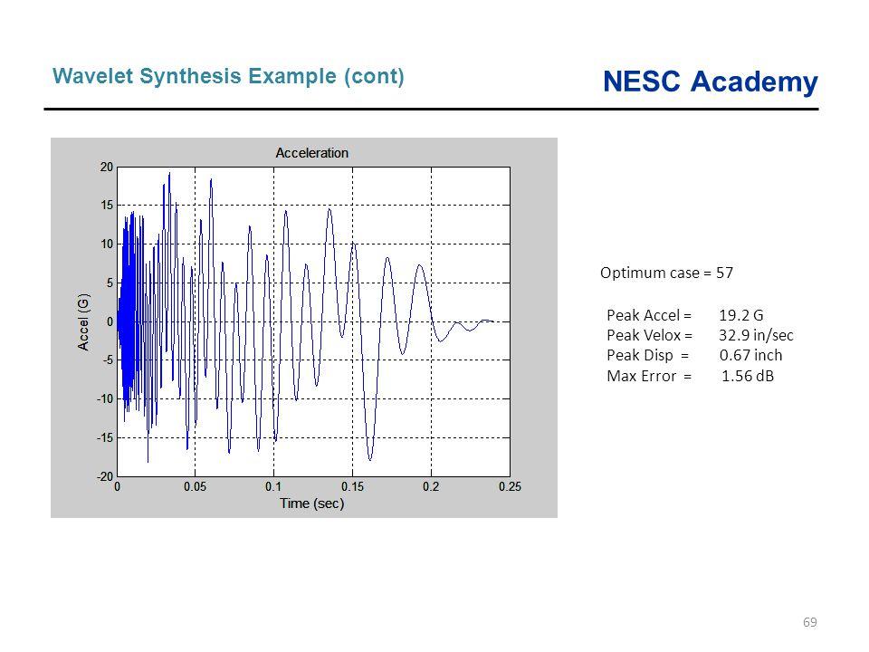NESC Academy 69 Wavelet Synthesis Example (cont) Optimum case = 57 Peak Accel = 19.2 G Peak Velox = 32.9 in/sec Peak Disp = 0.67 inch Max Error = 1.56