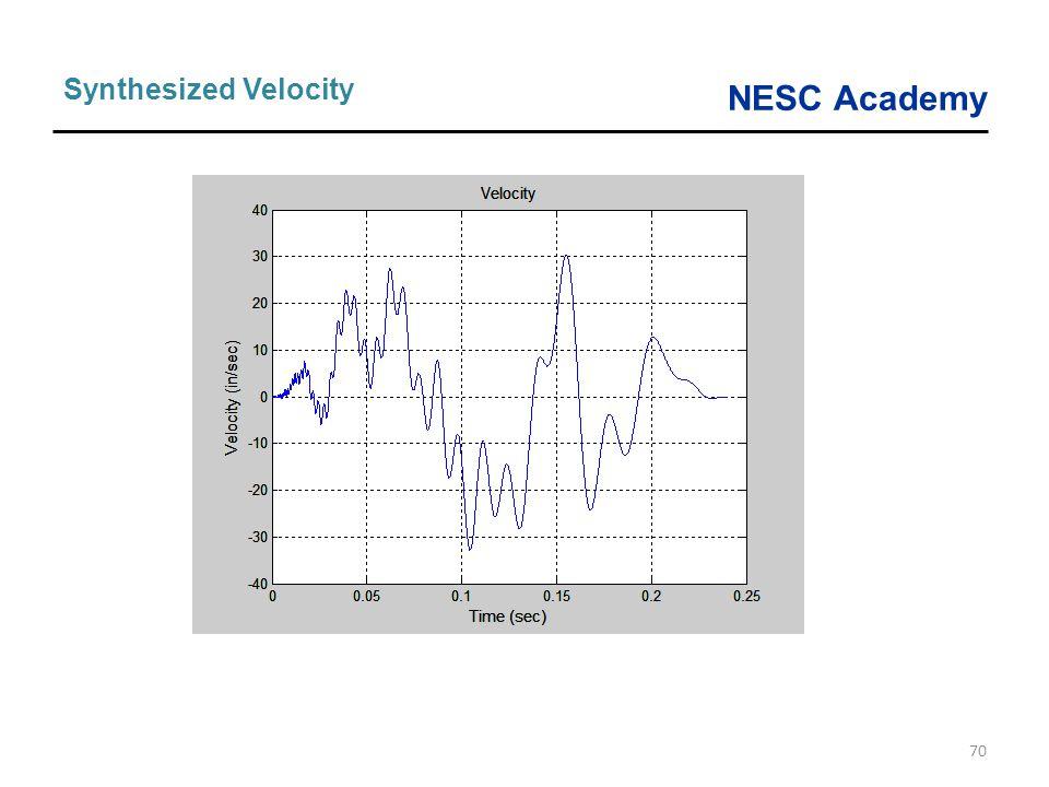 NESC Academy 70 Synthesized Velocity