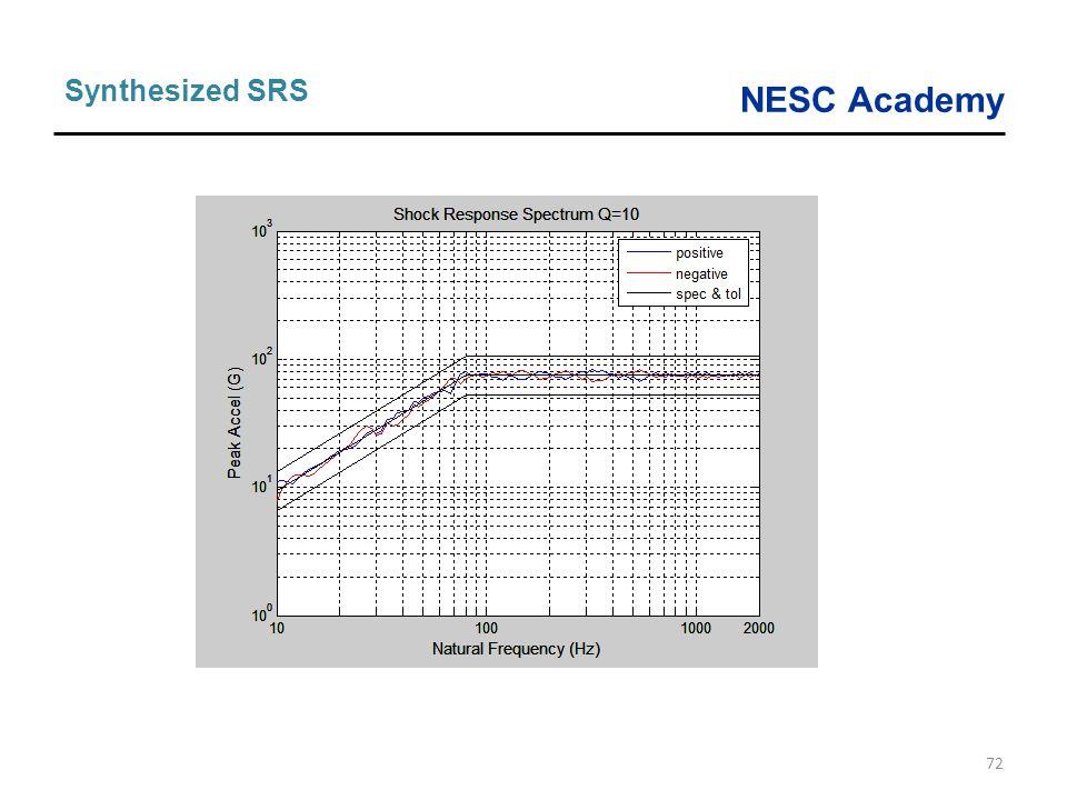 NESC Academy 72 Synthesized SRS