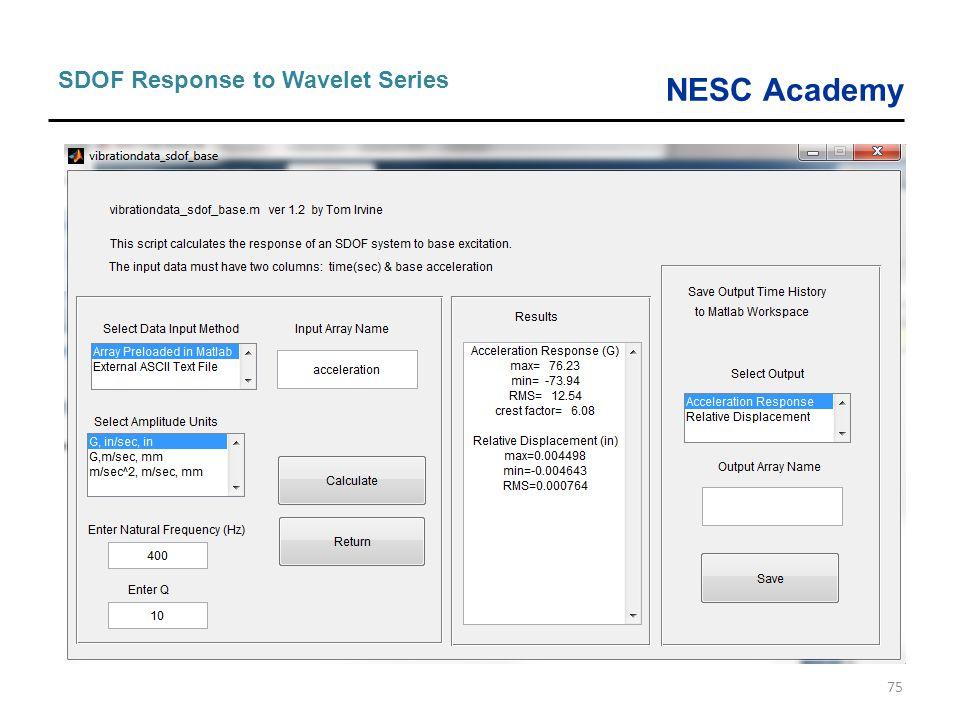 NESC Academy 75 SDOF Response to Wavelet Series