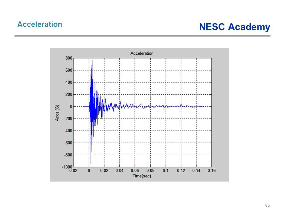 NESC Academy 85 Acceleration