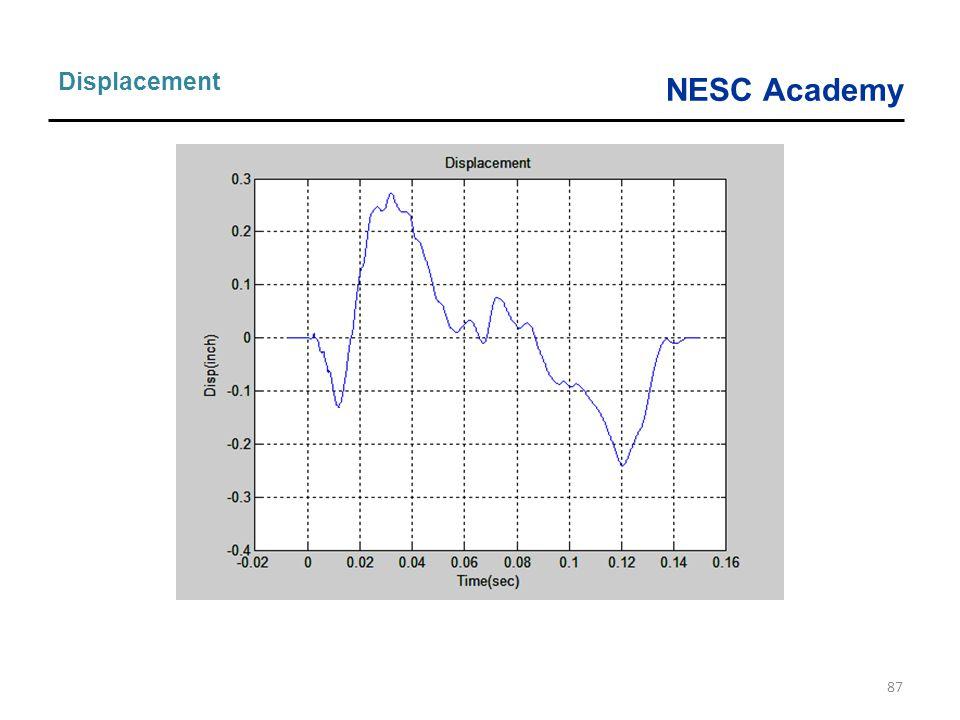 NESC Academy 87 Displacement