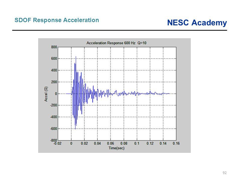 NESC Academy 92 SDOF Response Acceleration