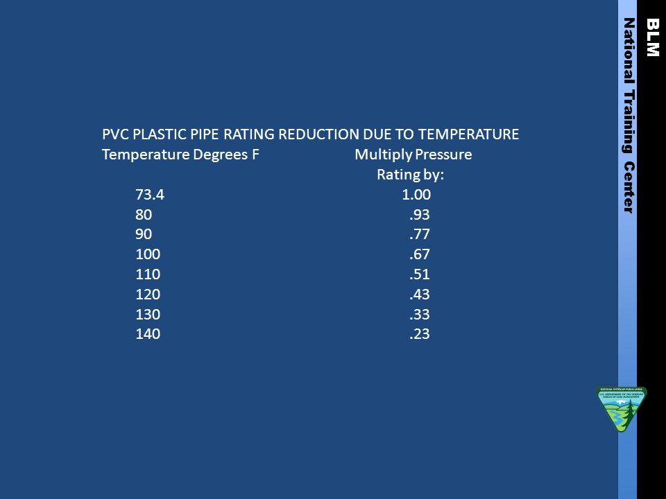 BLM National Training Center PVC PLASTIC PIPE RATING REDUCTION DUE TO TEMPERATURE Temperature Degrees F Multiply Pressure Rating by: 73.4 1.00 80.93 9