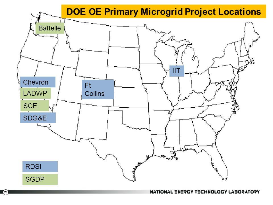 17 SDG&E Battelle SCE Ft Collins Chevron IIT LADWP RDSI SGDP DOE OE Primary Microgrid Project Locations