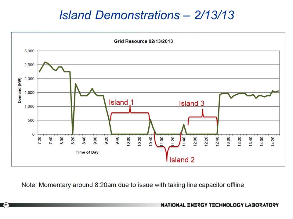 26 Island Demonstrations – 2/13/13