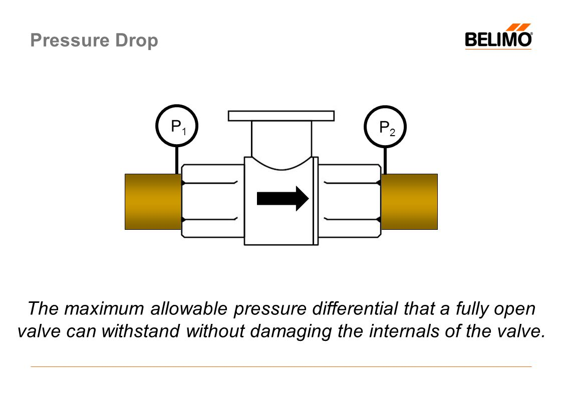 Pressure Drop P1P1 P2P2 The maximum allowable pressure differential that a fully open valve can withstand without damaging the internals of the valve.