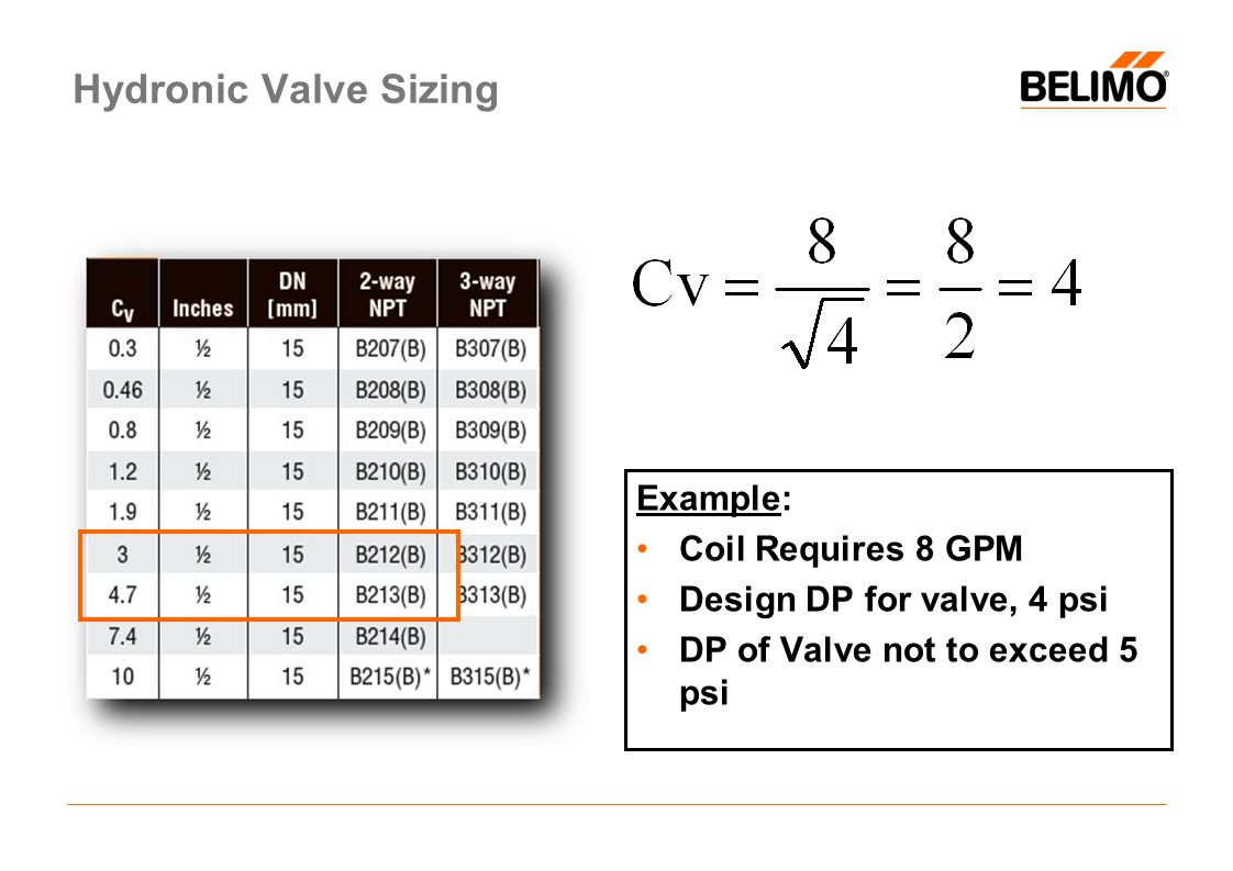 belimo steam valve sizing