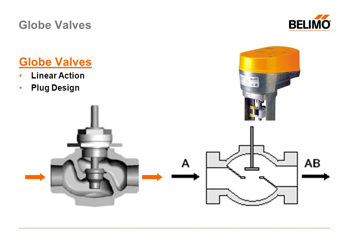 Globe Valves Linear Action Plug Design