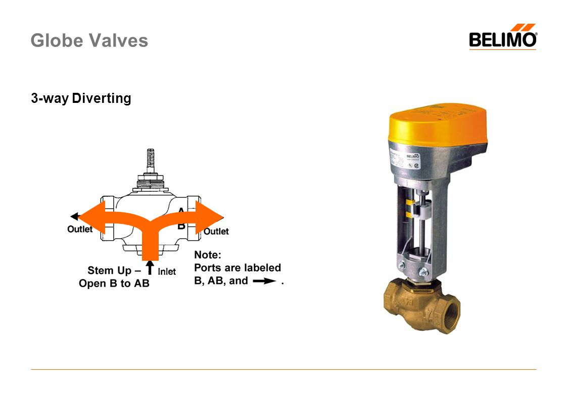Globe Valves 3-way Diverting