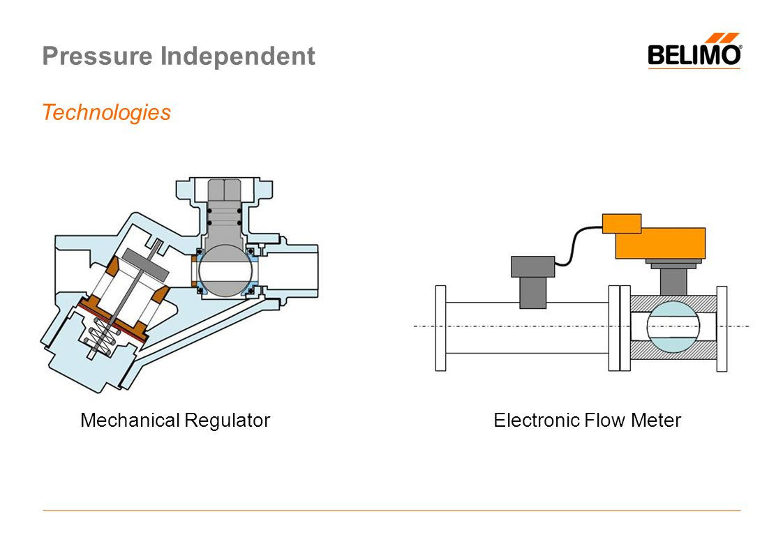 Pressure Independent Mechanical RegulatorElectronic Flow Meter Technologies