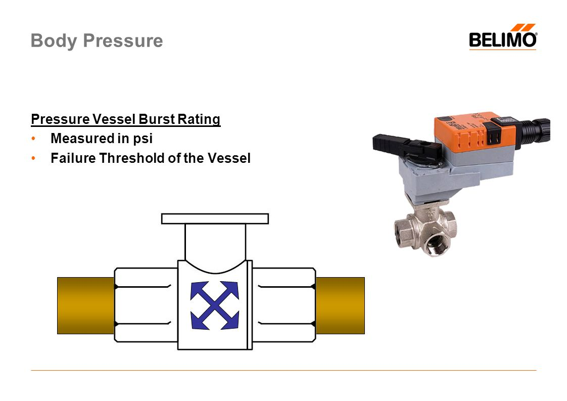 Body Pressure Pressure Vessel Burst Rating Measured in psi Failure Threshold of the Vessel