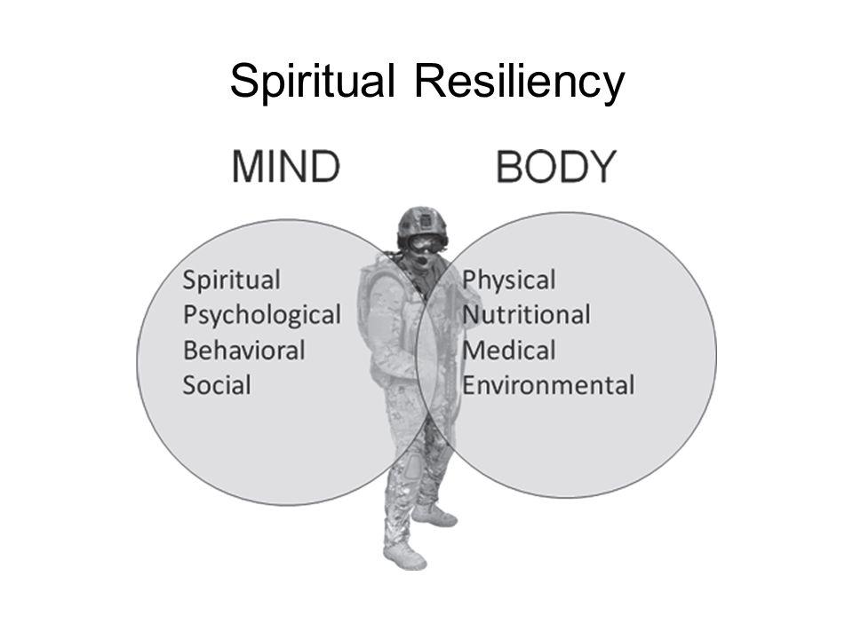 Spiritual Resiliency