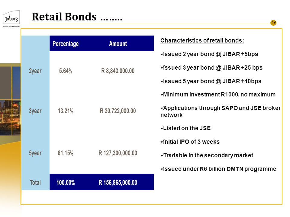 19 Retail Bonds ……..
