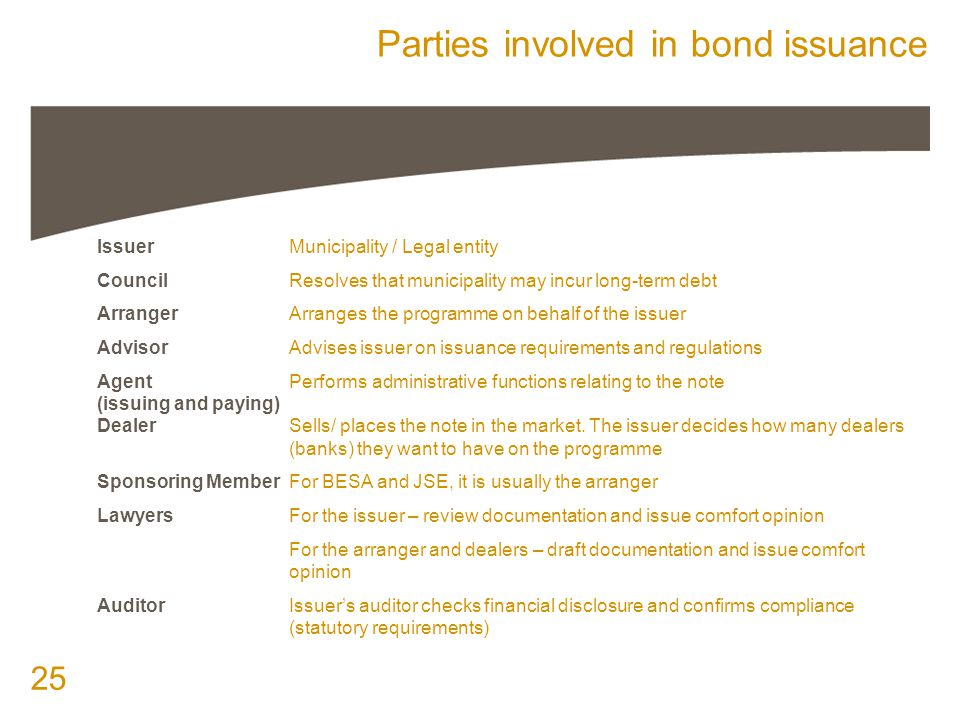 25 Parties involved in bond issuance Issuer Municipality / Legal entity Council Resolves that municipality may incur long-term debt Arranger Arranges the programme on behalf of the issuer AdvisorAdvises issuer on issuance requirements and regulations Agent Performs administrative functions relating to the note (issuing and paying) Dealer Sells/ places the note in the market.