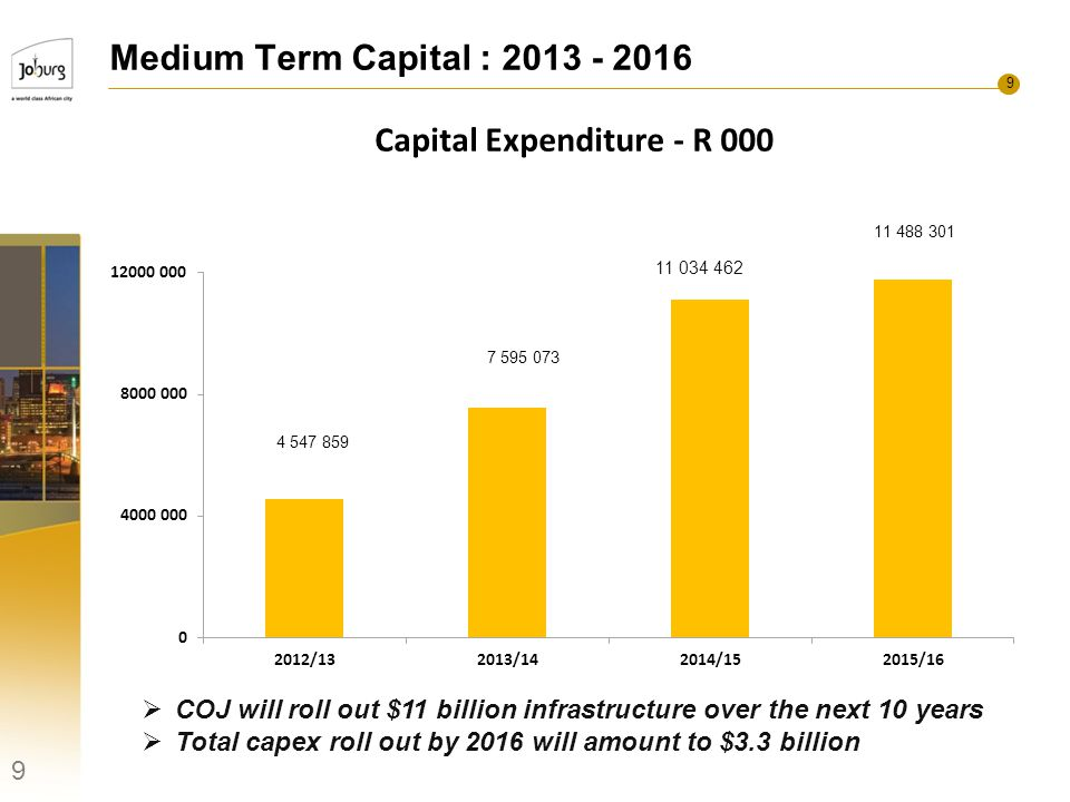 9 9 Medium Term Capital : 2013 - 2016 11 034 462  COJ will roll out $11 billion infrastructure over the next 10 years  Total capex roll out by 2016 will amount to $3.3 billion