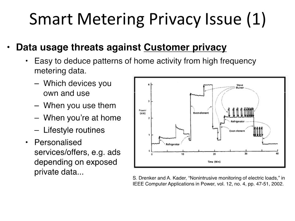 Smart Metering Privacy Issue (1)