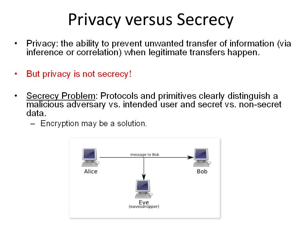 Privacy versus Secrecy